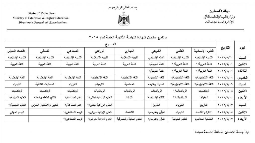 tawjihi2015_table