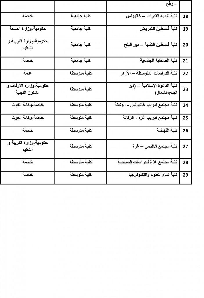 التعليمات-12