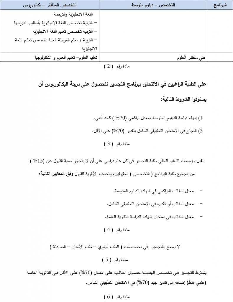 التعليمات-9