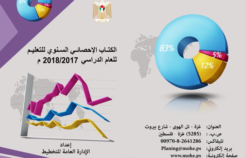 الكتاب الاحصائي السنوي 2016 pdf